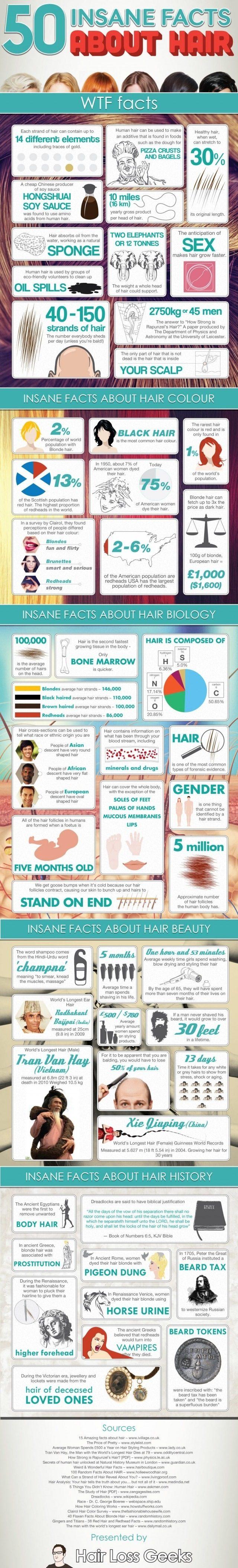 fakta om hår