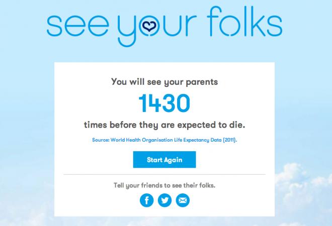 Hur ofta träffar du dina föräldrar?