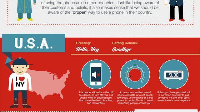 Telefonetikett runt om i världen