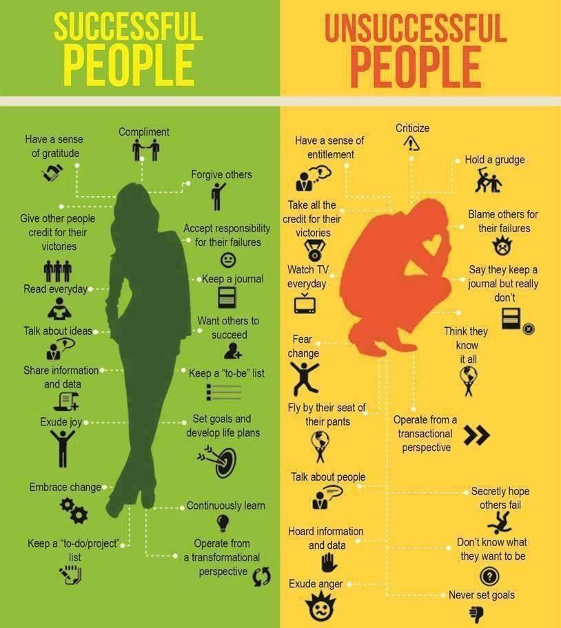 Hur blir man framgångsrik?
