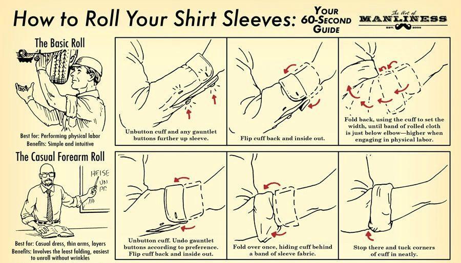 hur viker man upp skjortärmen