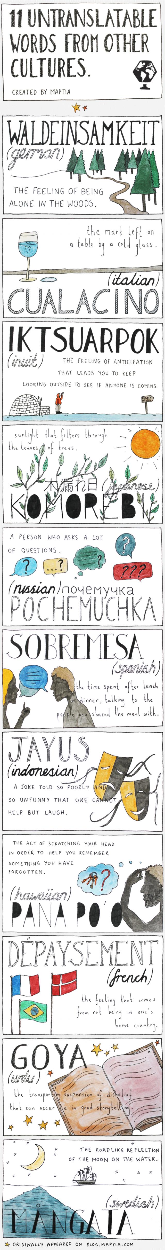 Mångata och andra ord som ej går att översätta från originalspråket