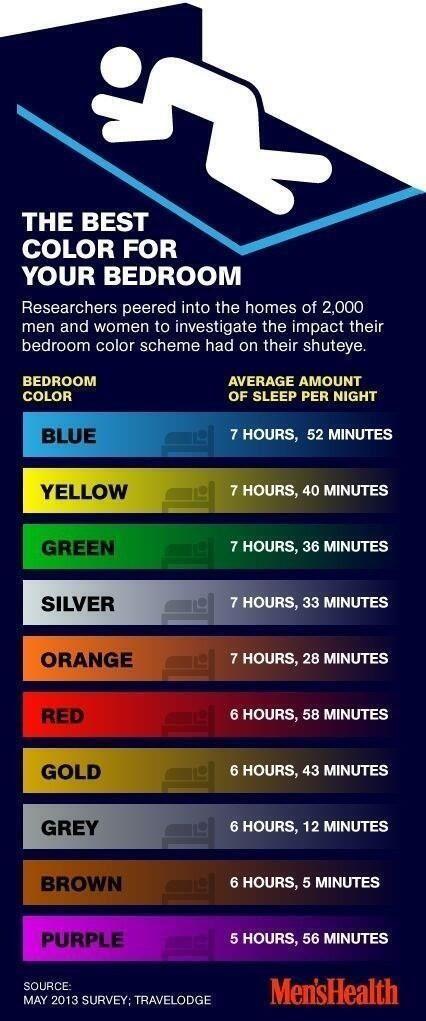 färg-påverkar-din-sömn