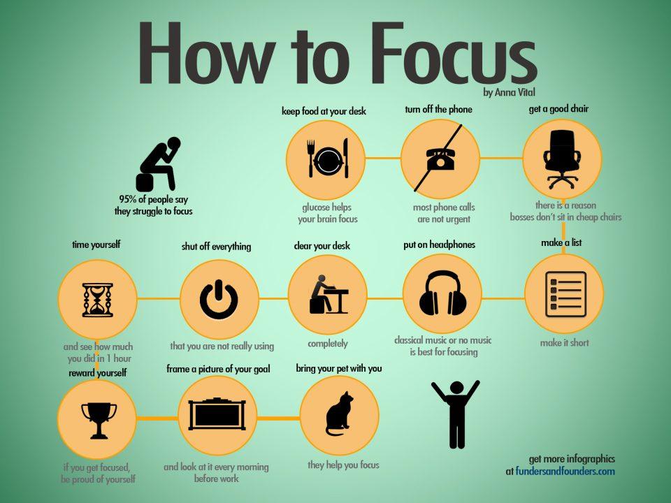 Knep för att fokusera
