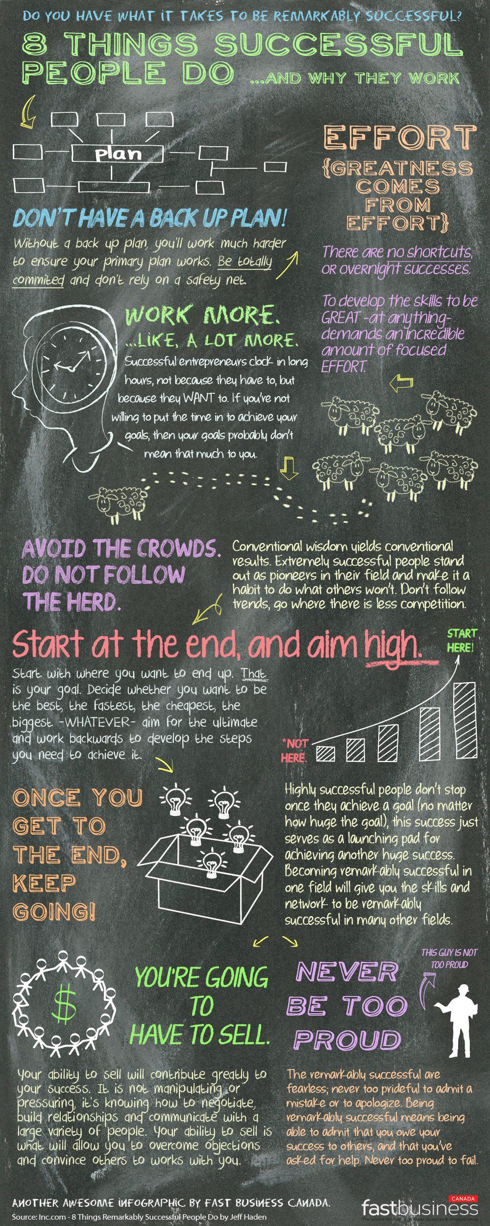 8-saker-som-framgångsrika-människor-gör