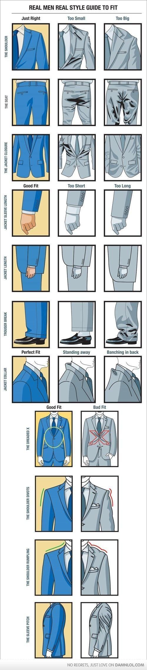 Hur skall en kostym sitta