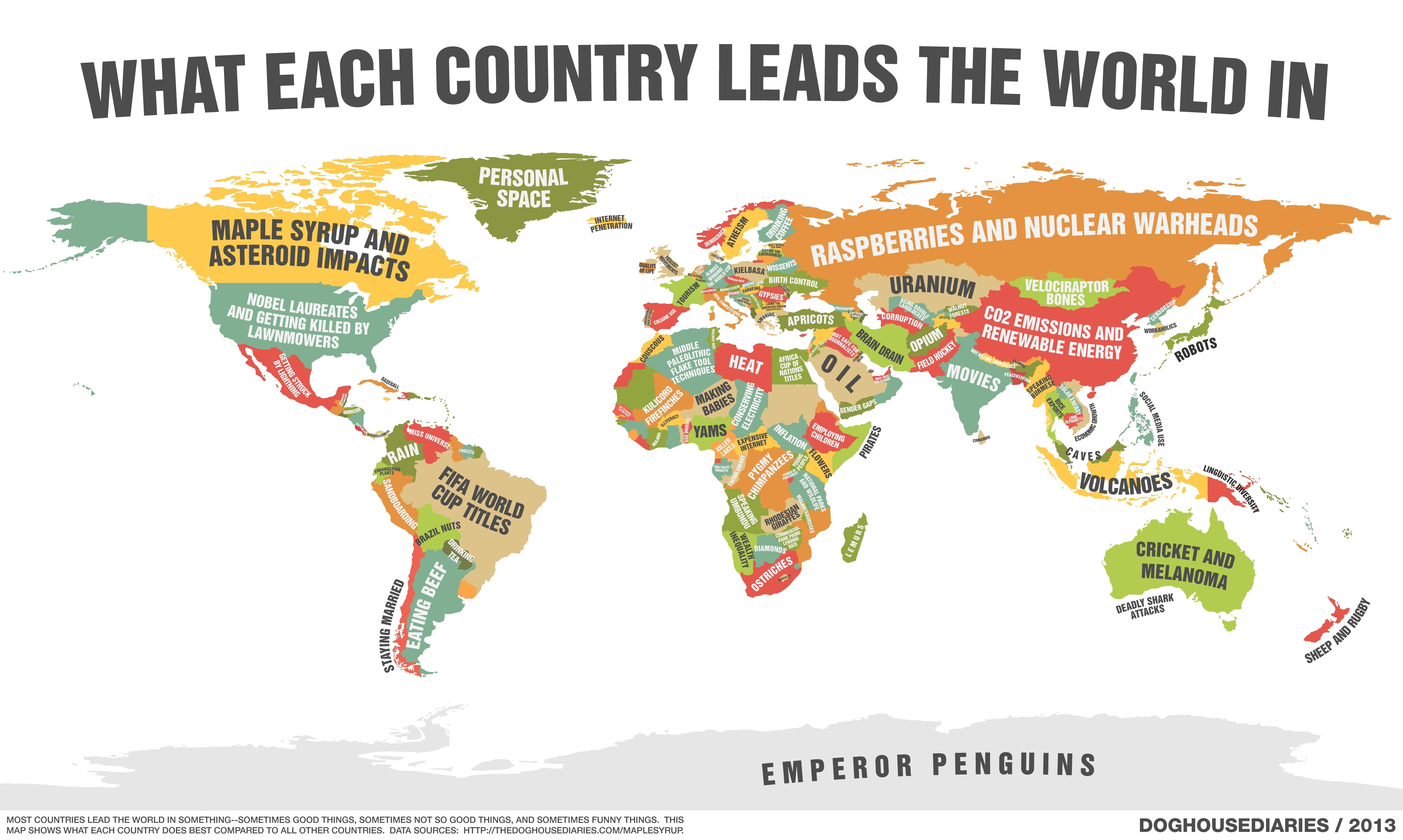 vad-alla-länder-är-mest-kända-för