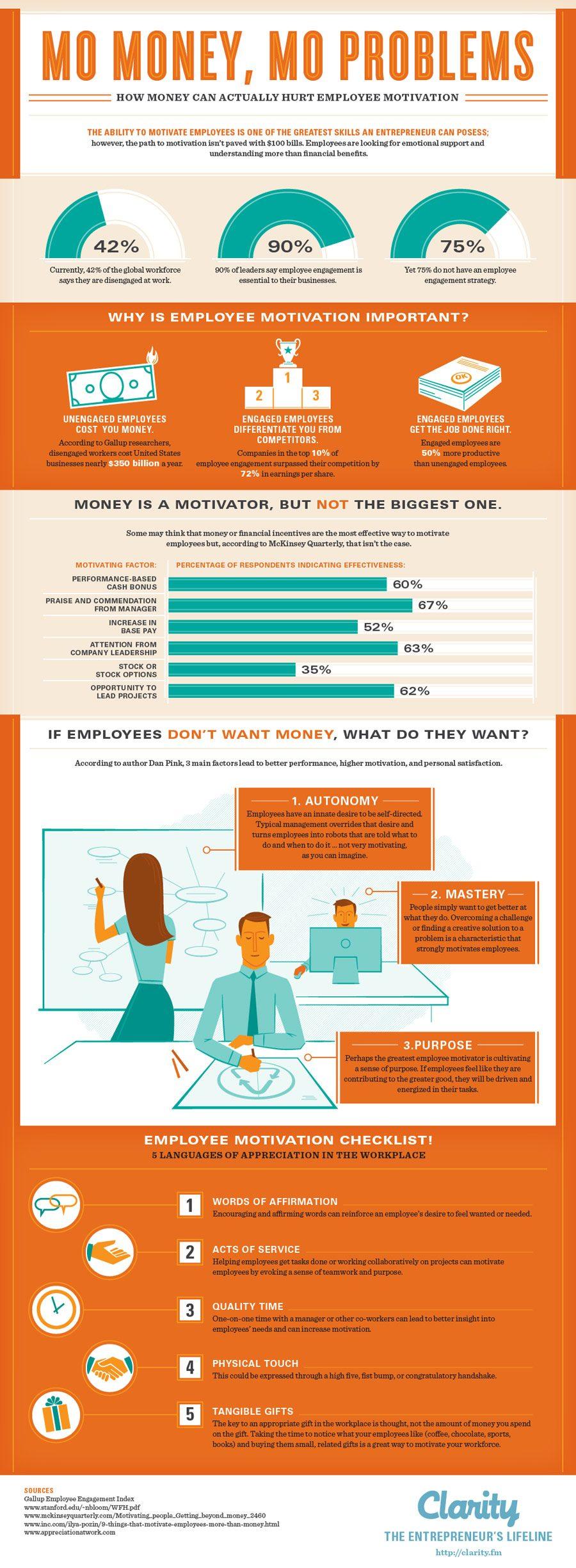 Vad motiverar folk på Jobbet