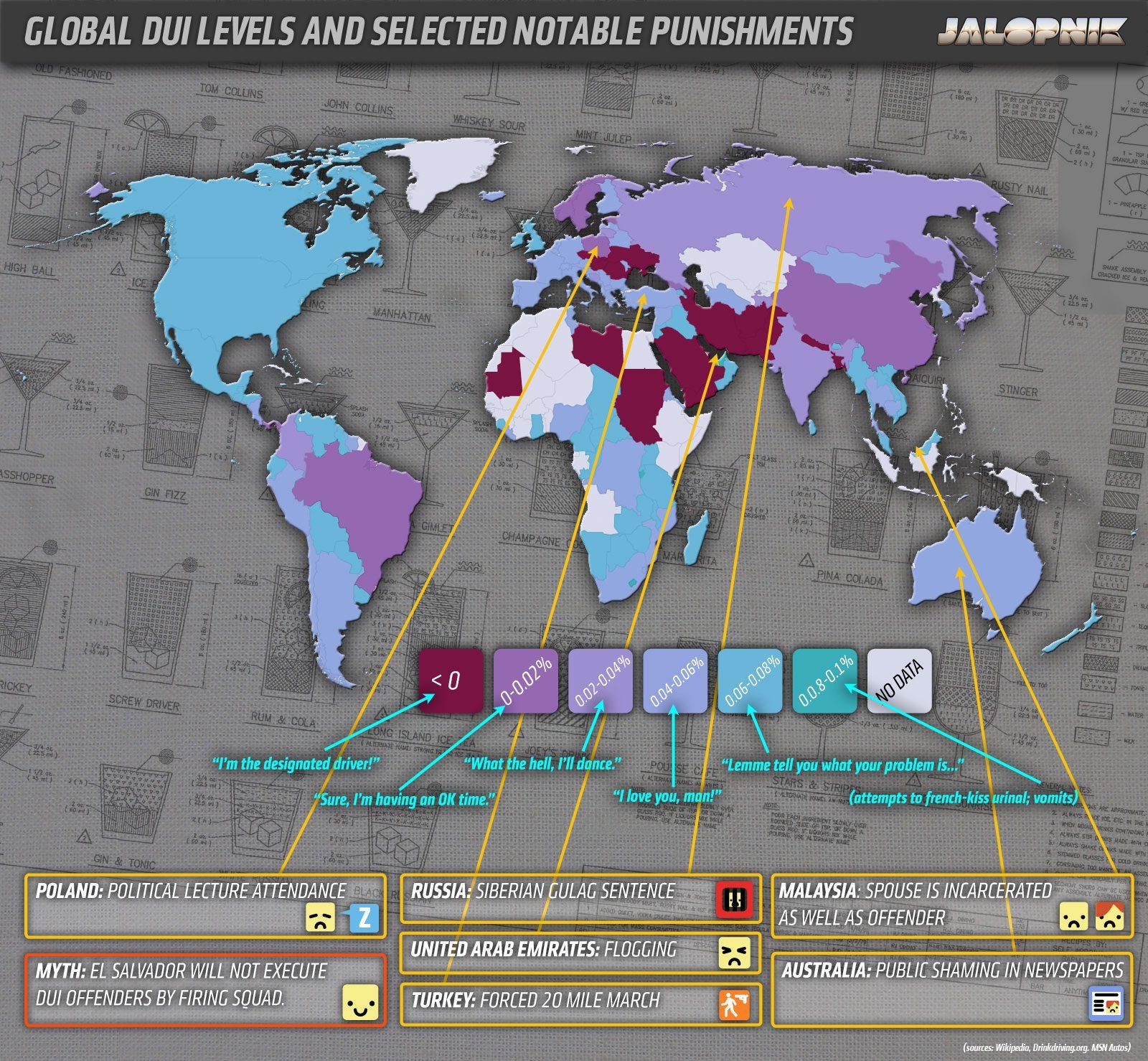 gränsen-för-rattfylla-i-olika-länder