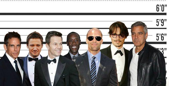 hur-långa-är-manliga-skådespelare