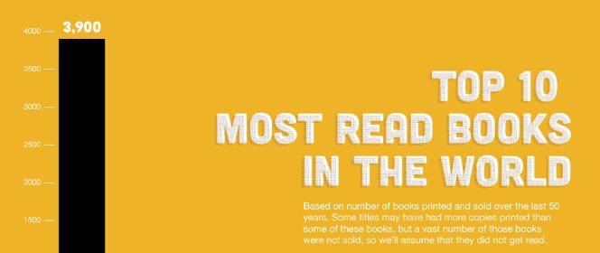 mest-lästa-böckerna