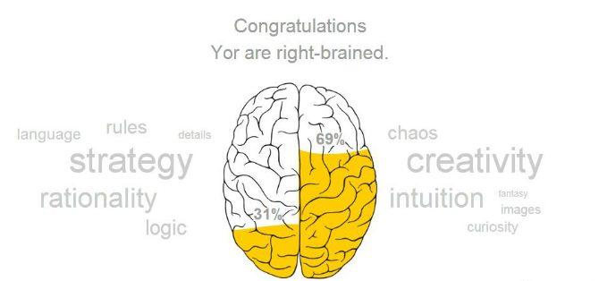 vilken-hjärnhalva-är-dominant
