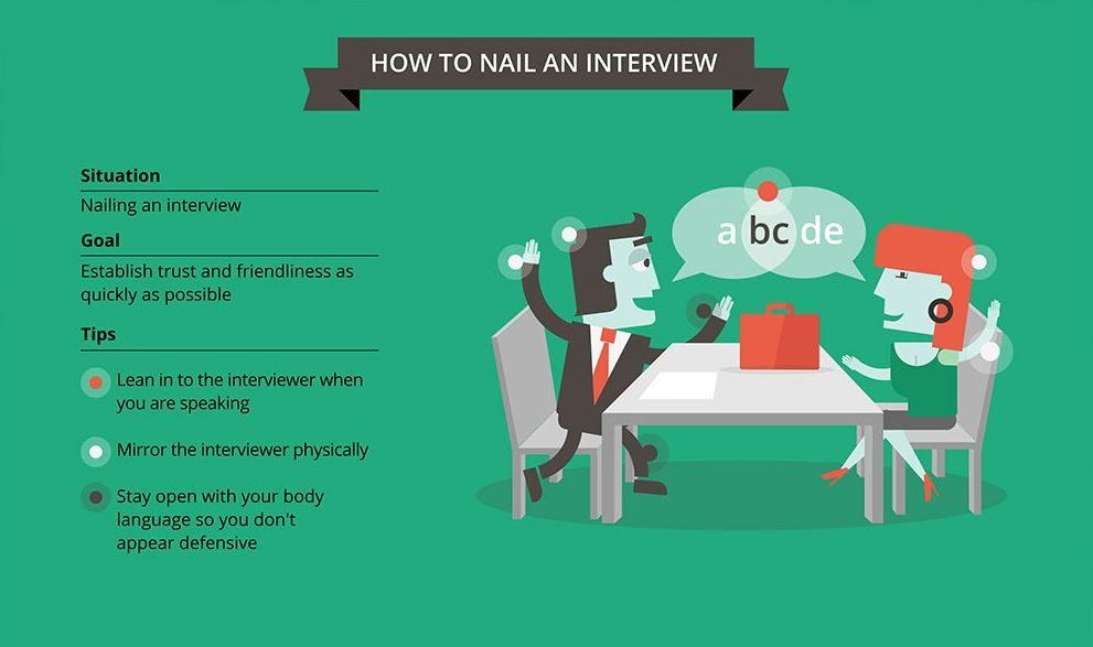 kroppsspråk-intervju
