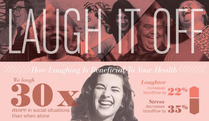 skratt-är-bra-för-din-hälsa
