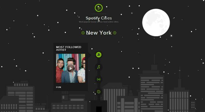 statistik-spotify-2013