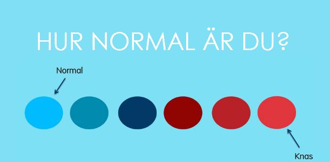 Hur normal är jag test
