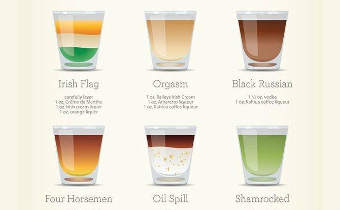Recept Roliga Shots