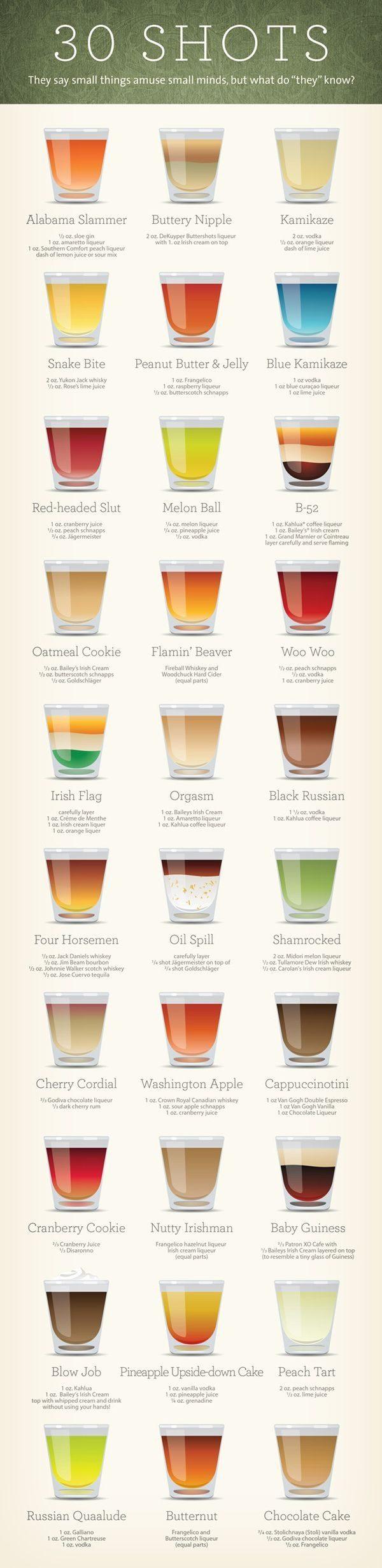 Roliga Shots recept