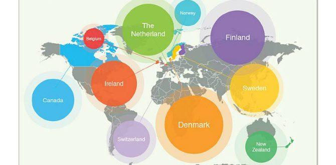 världens-10-lyckligaste-länder