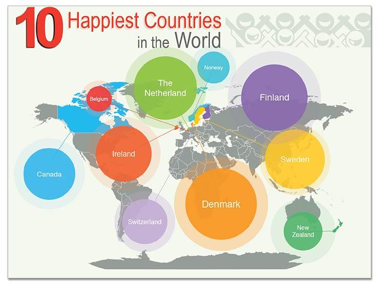 världens-lyckligaste-länder