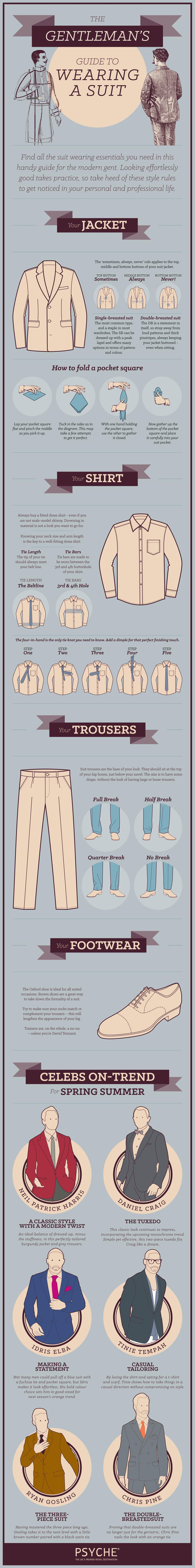 hur-sitter-en-bra-kostym-allt-du-behover-veta-om-din-kostym