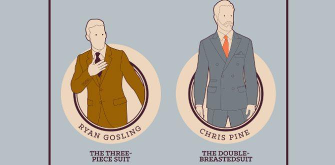 olika-typer-av-kostymer