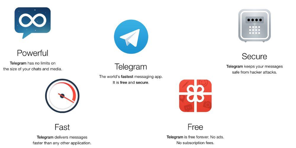 telegram-app-iphone-gratis-meddelandeapp-whatsapp