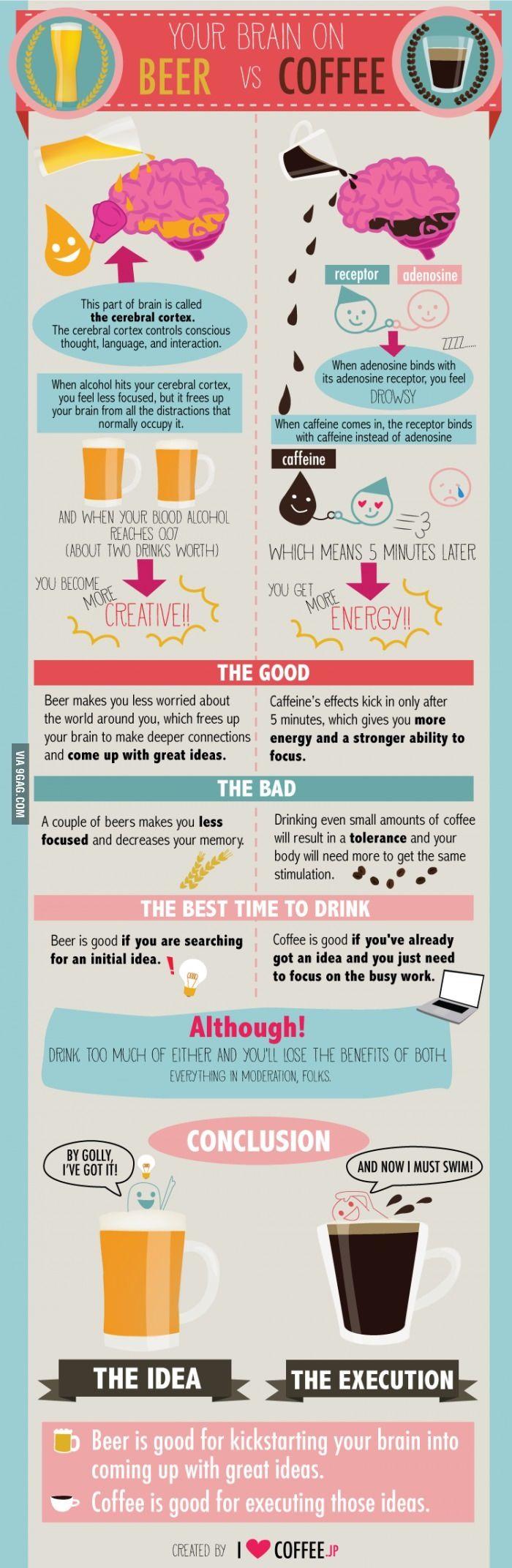 Hur påverkas hjärnan av alkohol?