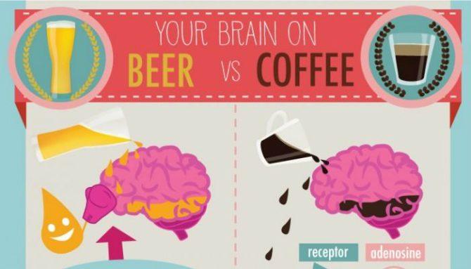 hur-paverkas-hjarnan-av-kaffe
