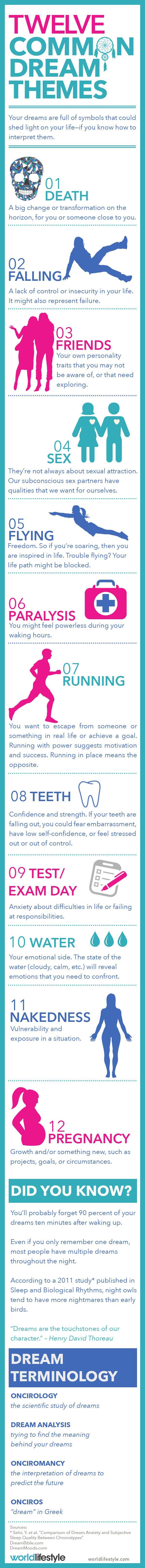 vad betyder det när man drömmer om tänder