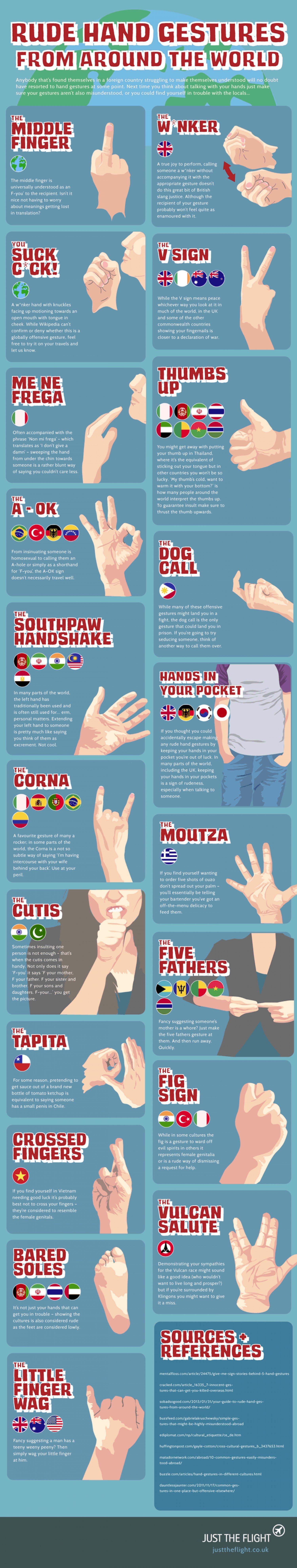 fula handgester