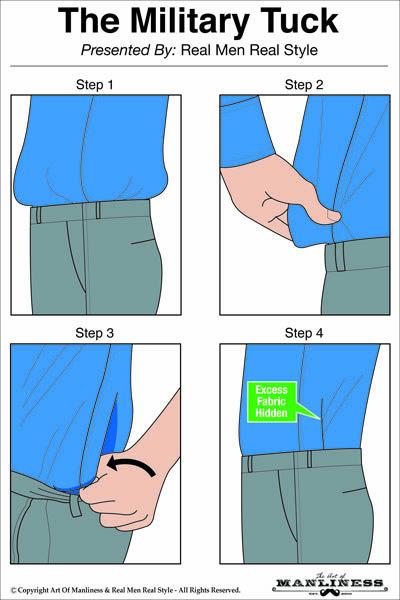 hur stoppar man in skjortan