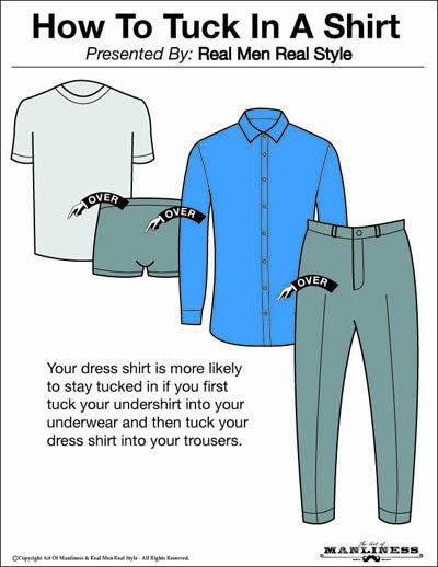 skall man stoppa in skjortan