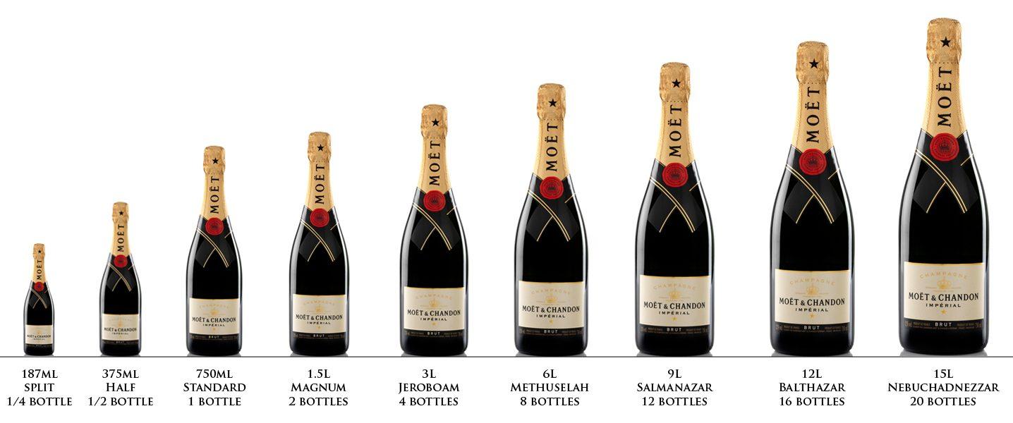 Storlekar på Champagneflaskor