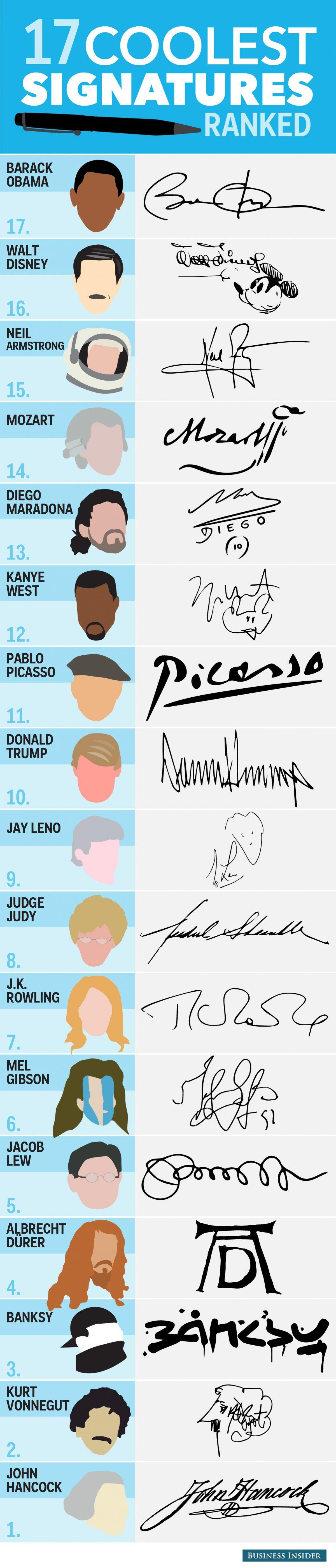 kända autografer