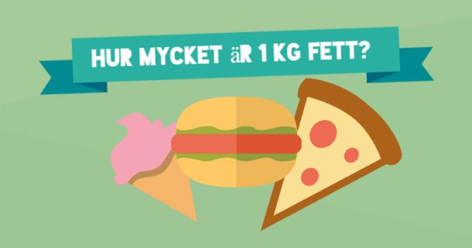 Hur mycket är ett kilo fett