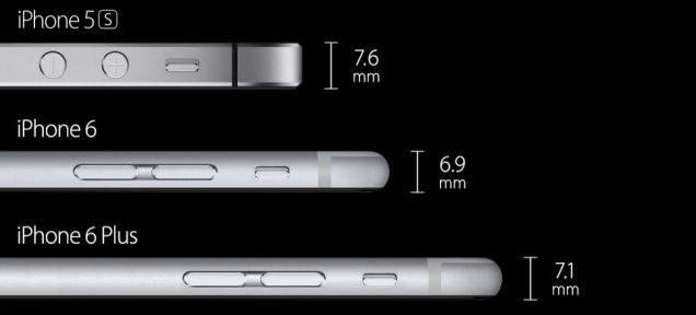 iphone 6 plus storlek