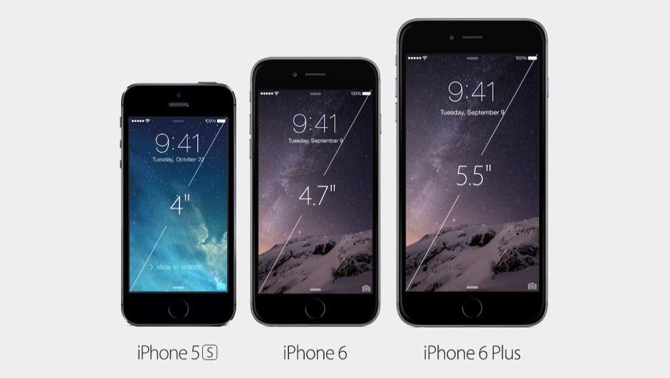 iphone 6 skärmstorlek