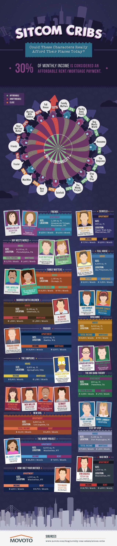 tv serier dyra hem