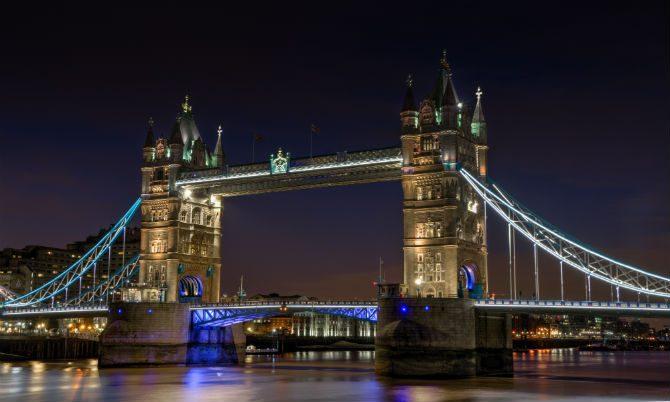 Saker man måste göra i London 2