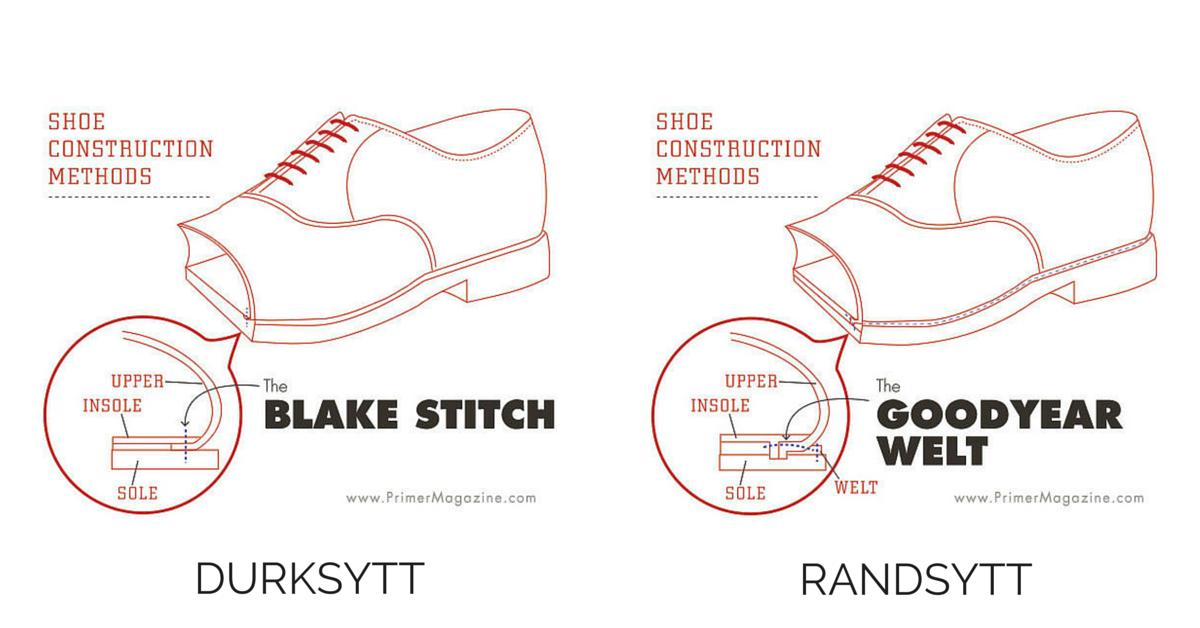 vad är skillnaden mellan randsydda och durksydda skor
