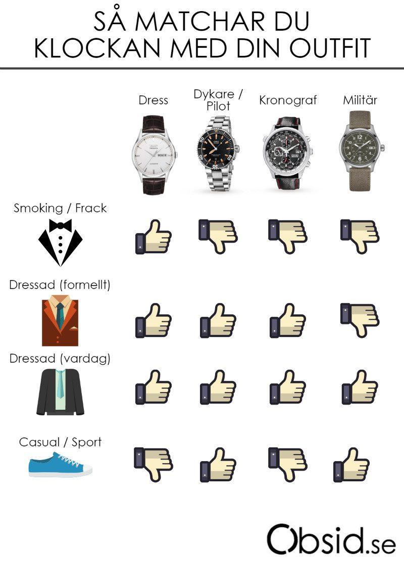 matcha klocka med kläder och outfit