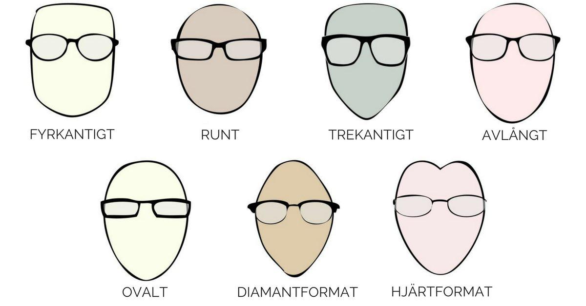 olika ansiktsformer man