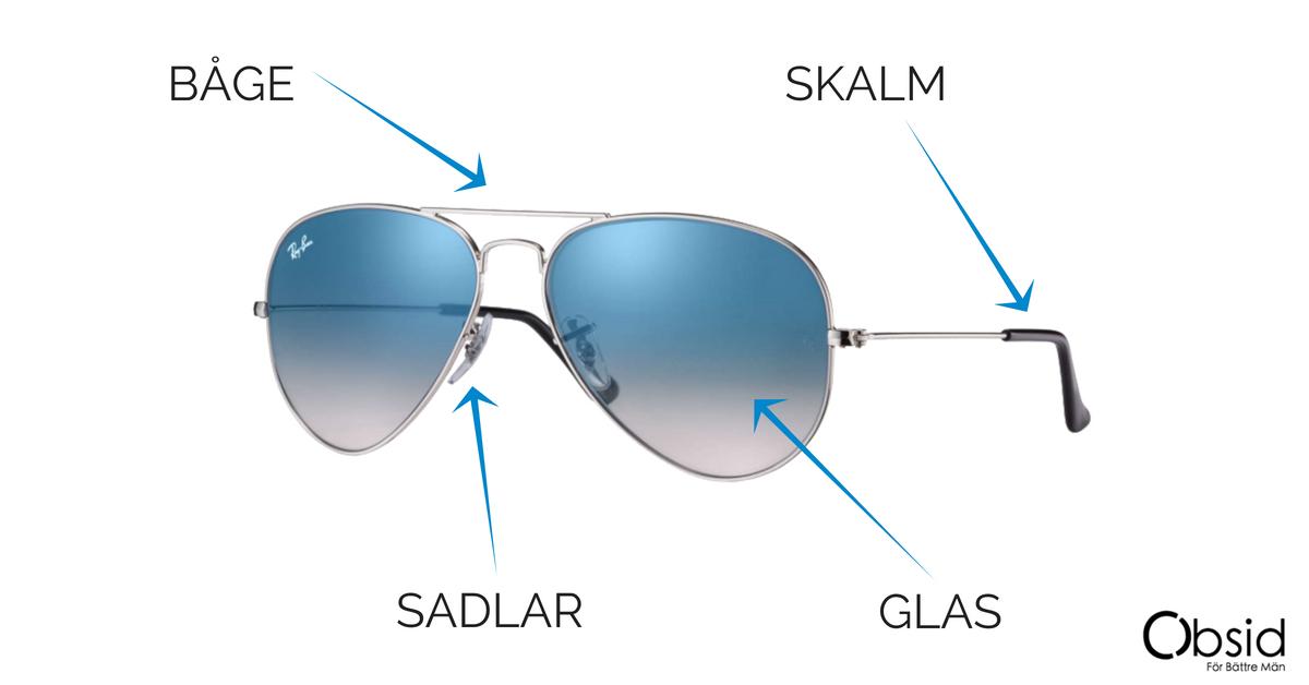 glasögon delar namn