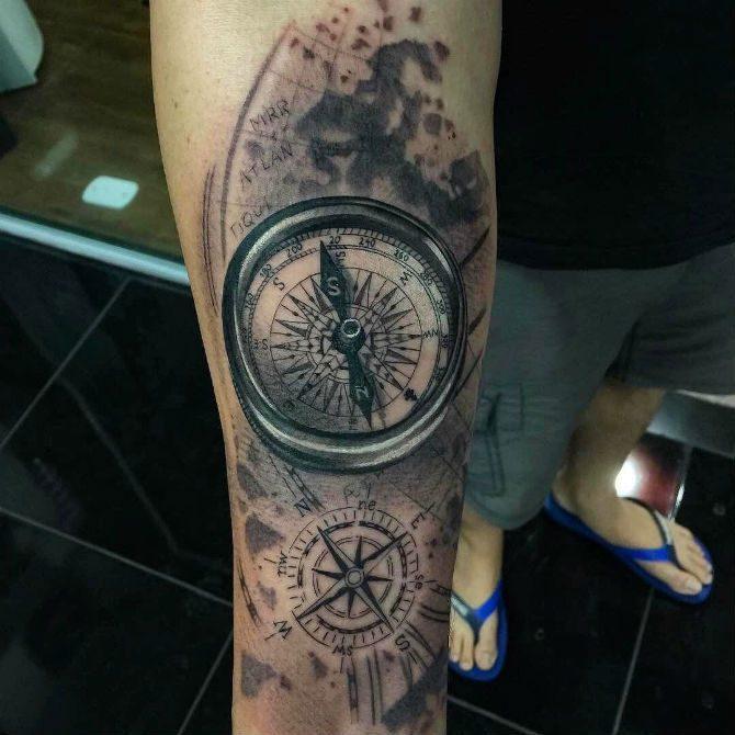 tatuering kompass betydelse